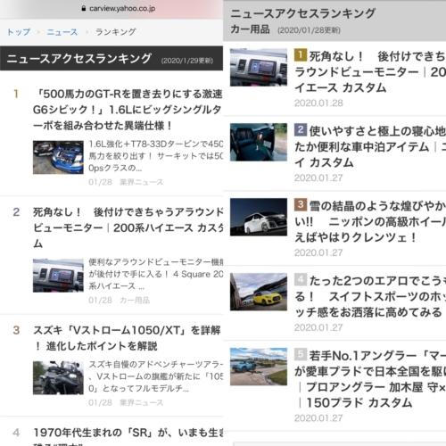 サブロク Yahoo!ニュース